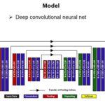 Predicting Ego-Vehicle Paths